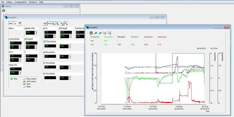Fermentation und Automation: Software von LAMBDA