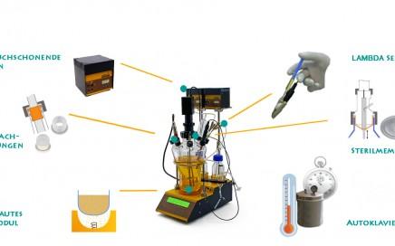 LAMBDA Easy Sterility Konzept in MINIFOR Bioreaktoren und Fermenter